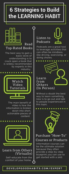 Six simple steps for building a lifelong learning habit. The basics of learning for life and keeping a growth mindset. Find out more about advanced learning techniques for the busy adult in new book Novice to Expert: 6 Steps to Learn Anything, Increase Yo Skills To Learn, Study Skills, Life Skills, Study Tips, Success Mindset, Growth Mindset, Motivation, Learning For Life, Learning Skills