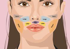 Face Mapping: Pickel im Gesicht? Daran kann es liegen! Gesicht Mapping, Face Mapping, Massage, Health, Sport, Alternative Health, Faces, Health Questions, Useful Tips