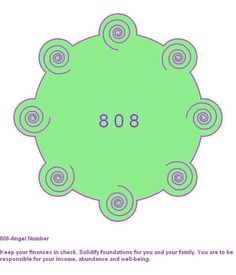 Angelic Number 808 -  Take care of your finances inside a radionic amplifier energy circle. Keep it around to start making more money right now.
