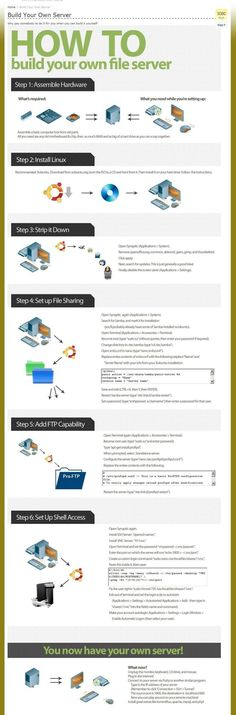 Building a #FileServer #Server #Infographic #Arfez