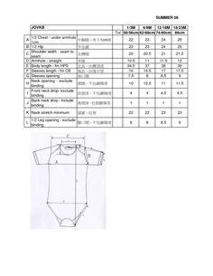 infant body size chart with good measurements for handmade
