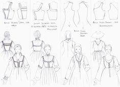 My SCA Garb: Kirtle Pattern Class Handout