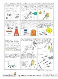Image result for how to make je