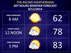 Capital Region Monday Forecast Update 8/11/14 http://racingwxman.weebly.com/