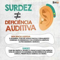 Acessibilidade em Questão: Surdez # Deficiência Auditiva Facts, Tips, Blog, Uh Huh, Studying, Maya, Speech And Language, Sign Language, Audio