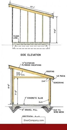 Victorian Shed Designs and PICS of Kiln Shed Plans.   27479787 #newbackyardshed #storagebuildingplans #howtobuildashed