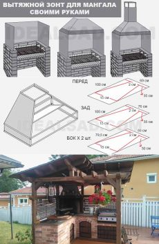 Outdoor Grill Area, Outdoor Barbeque, Outdoor Kitchen Patio, Outdoor Kitchen Design, Barbecue Grill, Backyard Pavilion, Backyard Patio Designs, Backyard Projects, Barbeque Design