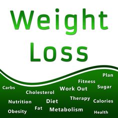 BLOG.WELLNESSNUTRITIONCONCEPTS.COM: Forget The Ideal: 3 Weight Loss Strategies That Work