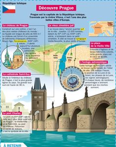Educational infographic : Fiche exposés : Découvre Prague Prague Photography, Prague Travel, Travel Box, Teacher Supplies, Voyage Europe, France Europe, Educational Websites, Europe Destinations, Learn French