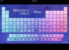La tabla peridica interactiva de merck ofrece a estudiantes y best periodic table ever urtaz Image collections
