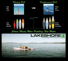 www.lakeshoresup.com Choose Wisely when paddling flat water, makes all the difference!