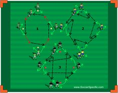 Diamond Passing Warm-Up Soccer Workouts, Soccer Tips, Football Soccer, Soccer Stuff, Soccer Passing Drills, Football Training Drills, Soccer Warm Ups, Soccer Practice, Soccer Coaching