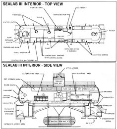 sealab II interior arrangement - Google Search
