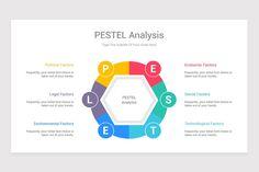 PESTLE Analysis PowerPoint Presentation Template | Nulivo Market Powerpoint Presentation Templates, Keynote Template, Pestle Analysis, Initial Fonts, Diagram, Politics, Marketing