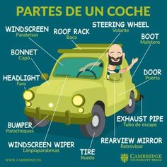 Parts of a car #learnspanishtips