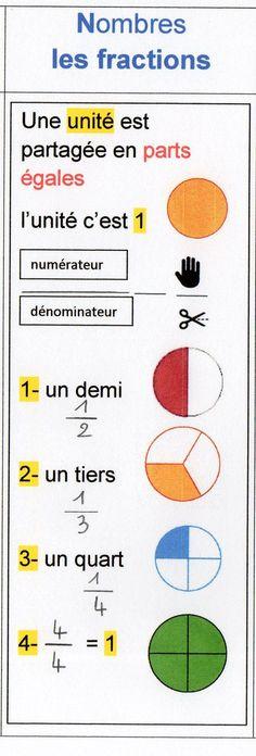 un pictogramme pour expliquer aux enfants qu 39 il faut se laver les mains apr s avoir tait aux. Black Bedroom Furniture Sets. Home Design Ideas