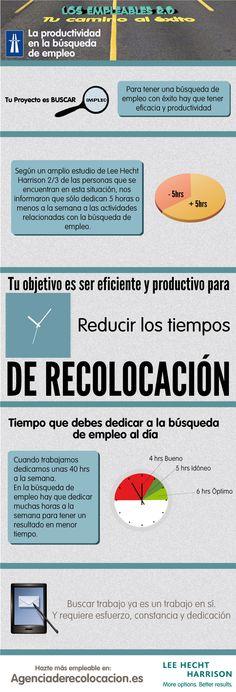 La productividad en la búsqueda de #empleo es muy importante. La horas que le dedicamos