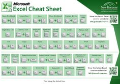 Cheat Sheet for EXCEL.