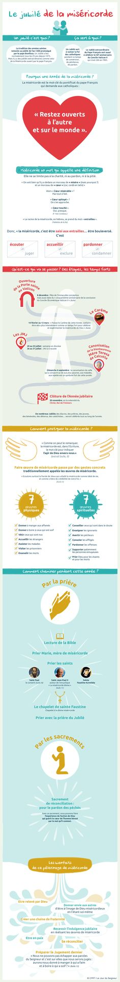 Le Jubilé de la Miséricorde en une infographie par le Jour du Seigneur