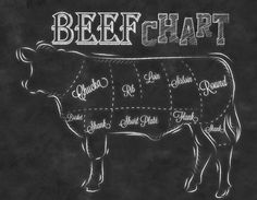 Wall Art- Kitchen Chalkboard Print -Chalkboard Beef Chart - Butcher Beef Diagram-Beef Cuts- Cow Butcher ... for the kitchen?