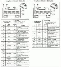 Electrical Diagram Of 2003 Pontiac Aztek Google Search Pontiac Grand Am Pontiac Grand Prix Pontiac Sunfire