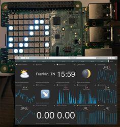 Tutorial: Hyper-local Weather Dashboard Using Wunderground + Pi Sense HAT2015-10-23 Wunderground