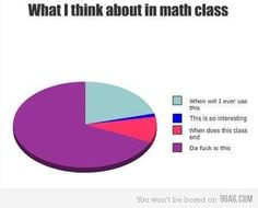 I hate Math with a passion! I Hate Math Image