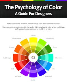 The Psychology of Colour -  A Guide for Designers.