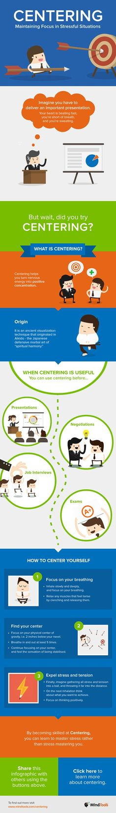 Centering Infographic