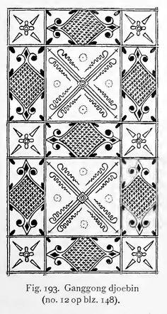 Mega Mendung, Indonesian Art, Batik Pattern, Javanese, Coloring, Printable, Texture, Black And White, Beautiful