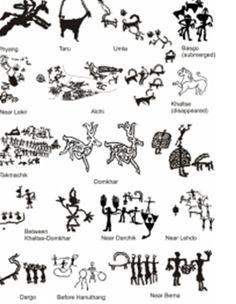Rock Art: Ladakh - Indpaedia