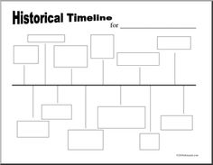 My Life Time Line Template K Computer Lab Technology Lesson - Template of a timeline