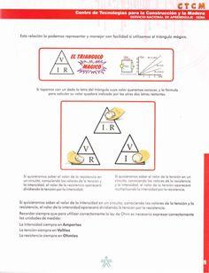 Electricidad basica sena ctcm Map, Manual, Textbook, Location Map, Maps