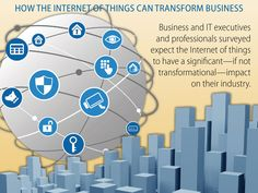 How the Internet of Things Can Transform Business