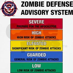Zombie Defense Advisory System