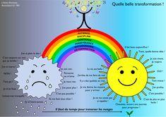 Petit guide de la transformation de pensées négatives Education Positive, Kids Education, How To Improve Relationship, French Language, Positive Attitude, Positive Affirmations, Reiki, Are You Happy, Coaching
