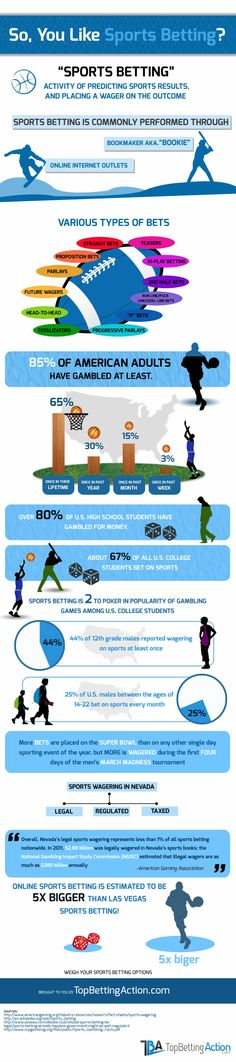 http://www.topbettingaction.com/are-you-fan-of-sports-betting/  Are you Fan of Sports Betting? [infographic]