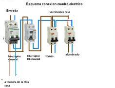 [Solucionado] - cuadro electrico - Electricidad domiciliaria - YoReparo