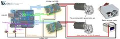 Arduino open source PID control firmware and hardware
