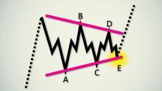 Forex Elliott Wave Theory Fibonacci