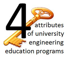 engineering education reform Two engineering education reform examples transforming post-secondary education -mathematics advisory group march 25,2016 karl a smith civil engineering/stem education center.