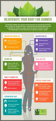 Rejuvenate your body for summer #Infographic