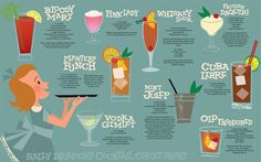sally draper's cocktail cheat sheet