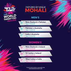 Will Mohali continue to be a batting paradise? Catch all the #WT20 action live  #T20withBMS