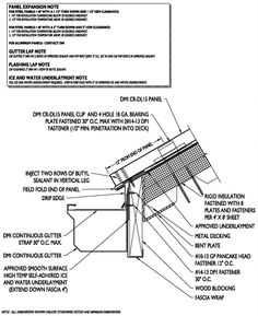 Diagram Showing The Snaplock Gutter Truss Mounting Clips