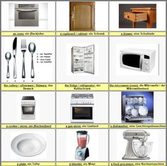 German Vocabulary - In the kitchen | L E A R N G E R M A N