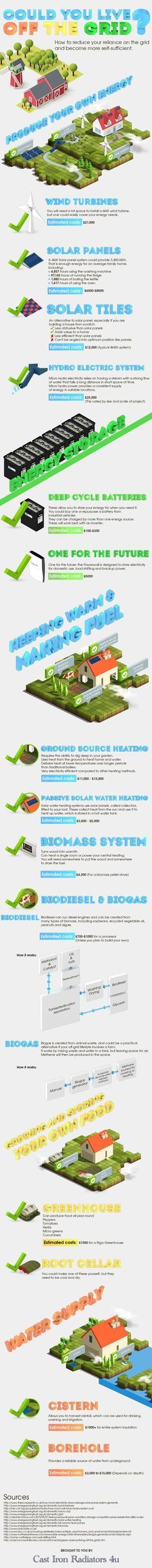 Here's how YOU can live off the grid!