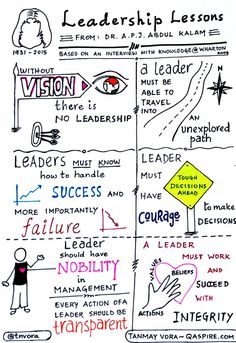 Sketchnote: #Leadership lessons frm @APJAbdulKalam (based on interview with @whartonknows, 2008) cc: @AbhijitBhaduri