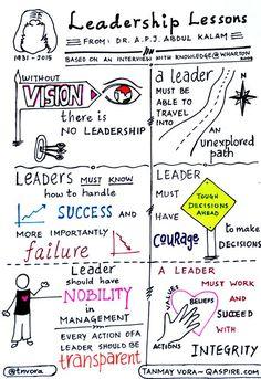 Sketchnote: #Leadership lessons frm @APJAbdulKalam (based on interview with @whartonknows, 2008) cc: @AbhijitBhaduri