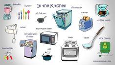 In the Kitchen (Beginner English Vocabulary)